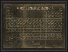 """Periodic Table of Elements Framed Print 32"""" x42"""" $640.00"""