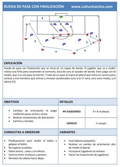 passaggio a rotelle, Valencia Unai Emery Messi Y Ronaldinho, Messi Gif, Football Drills, Football Soccer, Valencia, Soccer Post, Weight Training Workouts, Soccer Games, Soccer Training