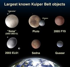 32 best kuiper belt images on pinterest outer space universe and comparison of kuiper belt object sizes this is a photo illustration of the largest known kuiper belt objects xena officially catalogued at 2003 is ccuart Choice Image