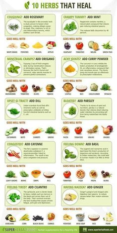 Herbs that Heal // great to incorporate into smoothies, salads, etc. #detox #antiinflammatory