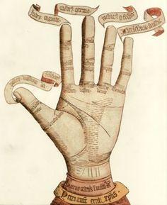 """Gravure sur bois d'une main colorisée réalisée au Pays-Bas par un auteur anonyme (1466) - Représentation de la main comme le """"Miroir du Salut"""", utilisant les cinq doigts comme une sorte d'outil mnémonique pour les différentes étapes de la méditation spirituelle."""