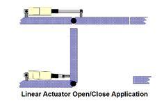 Actuator operating Door or Hatch