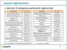 composés allergènes des huiles essentielles