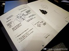 Chronodex:时间饼的用法、研习、使用心得及灵感收集