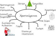 Ιστόγραμμα 2015 Words, Christmas, Xmas, Navidad, Noel, Natal, Horse, Kerst