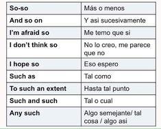 Spanish Language Learning, English Vocabulary Words, English Phrases, Learn English Words, English Grammar, Teaching English, English Tips, English Study, Spanish Lessons
