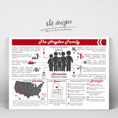 Year in Review Infographic Christmas Card, Digital Design, Holiday Card #10 by BTA Designs
