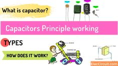 It is a basic component we always use them. What is a capacitor? Principle working, types and how it works. Electronics Basics, Electronics Projects, Does It Work, It Works, Basic Electronic Circuits, Electric Field, Electrolytic Capacitor, Circuit Diagram, Physics
