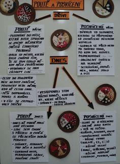 Czech Republic, Decorative Plates, Easter, Carnavals, Easter Activities, Bohemia