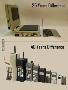 Development of Laptops and cellphones