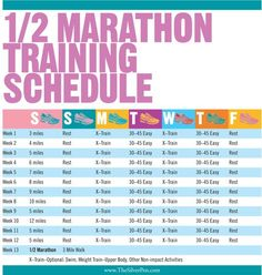 Training Schedule for a 1/2 Marathon for all you runners out there... A little different than what I've done in the past.