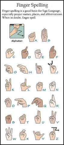 Wow! #Alphabet in #sign #language (should it be so obscure that this is the First time I've seen it since grade school?). I still remember them...ki