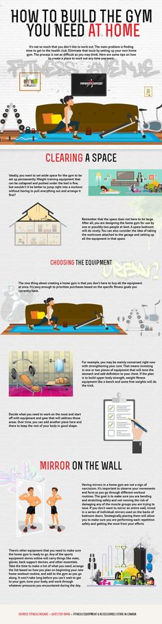 How to Build the Gym