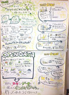 「インフォグラフィックスで徳島のオープンデータを可視化する!」ワークショップ... #graphicrecording #sketchnotes #グラフィックレコーディング