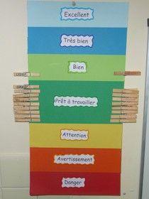 Clip chart gestion du comportement élèves