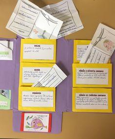 Produkt - Čtenářský deník jinak Diy And Crafts, Alphabet, Journal, Teaching, Activities, School, Books, Literatura, Libros