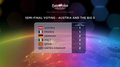 Eurovision Song Contest 2015 I Allocation Draw Semifinale Wiener Stadthalle I douzepoints.ch
