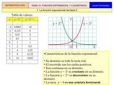 tema-15-funciones-exponenciales-y-logaritmicas-1527599 by pitipoint via Slideshare