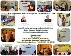 KP Stellar Astrological Research Institute