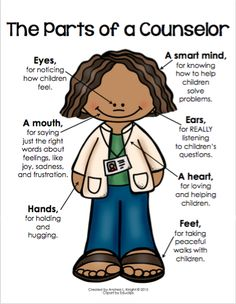 """National School Counseling Week is coming up in early February.  Celebrate your school's counselor with this poster:  """"The Parts of a Counselor.""""  (Sample poster from """"Faculty and Staff Posters"""" $)"""