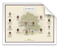 Charts & Books - richard lee sparling sr. - MyHeritage