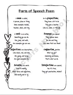 Parts of Speech Poem from Life in Middle School Grammar And Punctuation, Teaching Grammar, Teaching Language Arts, Classroom Language, Teaching Writing, Speech And Language, Teaching English, English Grammar, Teaching Ideas