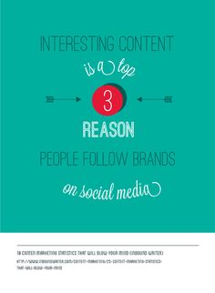 Interesting content is a top 3 reason people follow brands on social media