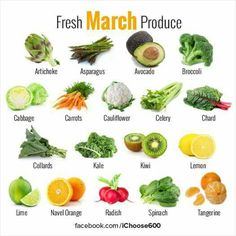MARCH IN SEASON PRODUCE