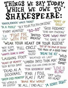 Things we say today which we owe to Shakespeare