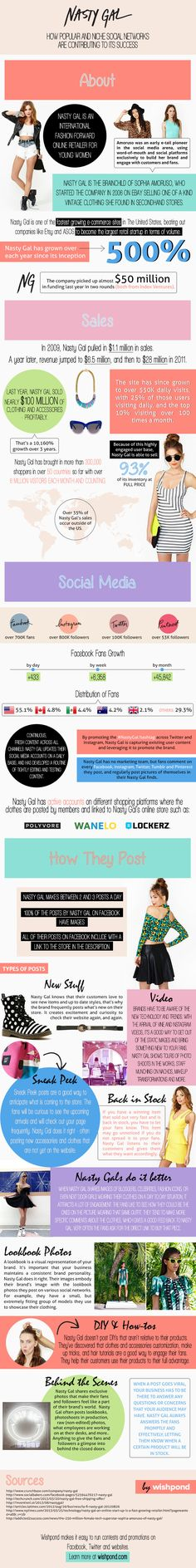 Nasty Gal Social Success #Infographic! WishpondNastyGalInfographic