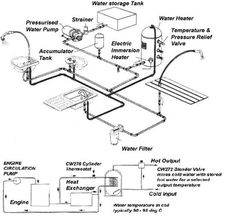 Image result for rv converter charger wiring diagram