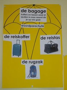 woordparaplu (woordenschat) Primary School, Elementary Schools, Learn Dutch, Dutch Language, Language Lessons, Spelling, Classroom, Camping, Letters