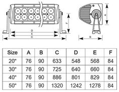 Products Diagram and Dimensions for Curved LED Light Bars Curved Led Light Bar, Led Light Bars, Bar Lighting, Offroad, Diagram, Products, Off Road, Beauty Products