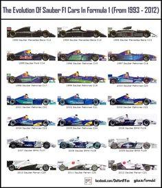 Sauber F1 cars