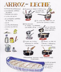 How to make the perfect French toast Catalan cream and rice pudding GR-IMPERATIVO Just Desserts, Dessert Recipes, Perfect French Toast, Recipe Drawing, Spanish Lessons For Kids, Summer Salads With Fruit, Drinks Alcohol Recipes, Food Drawing, Spanish Food