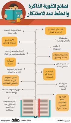 مدونة محلة دمنة: إنفوجرافيك ... نصائح لتقوية الذاكرة والحفظ عند الم...