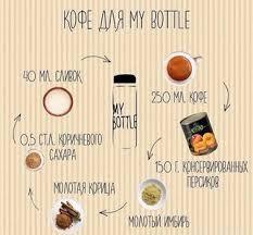 Картинки по запросу my bottle рецепты и фото