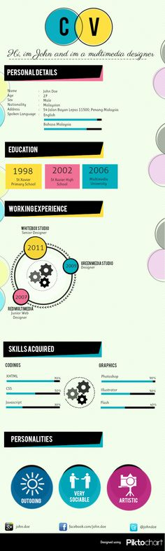 Infographics - Infographic Resume by Khor Jen Jen | Business ...