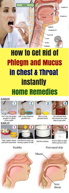 We often experience some kind of obstruction in the nasal passage or throat which leads to difficulty breathing and persistent coughing....