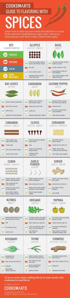Learn how to cook and flavor your dishes with spices with our 3 infographic guides. Theyll show you some of the most common spices that are hiding in your cupboard and how to use them, what flavors they add to your dish, which spices go well together, and what spices make up your favorite ethnic flavors.