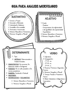 Spanish Grammar, Spanish Vocabulary, Spanish Language Learning, Spanish Teaching Resources, Spanish Lessons, English Lessons, Spanish Anchor Charts, School Worksheets, Classroom Language