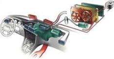 Curso Manutencao em Ar Condicionado Automotivo. Veja em detalhes no site http://www.mpsnet.net/G/602.html via @mpsnet Atraves deste curso voce estara apto a reparar, diagnosticar e manter o funcionamento de Ar Condicionados de veiculos automotores. Veja em detalhes neste site