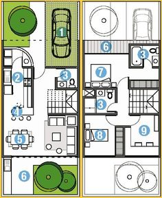Planos de casa para un pequeño terreno pequeño de 6 metros de frente y 15 metros de fondo ( 90 m2). En el primer nivel se quiere ubica...
