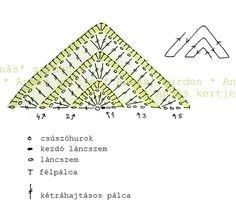 Shawl met lossen, vasten, halve stokjes en dubbele stokjes (ch, sc, hdc and tdc)