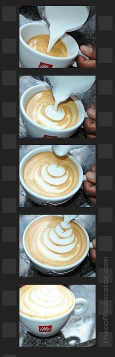 The art of latte art
