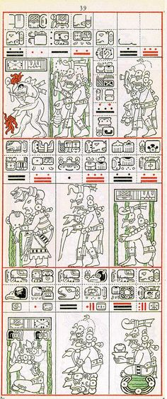 Gates drawing of Dresden Codex Page 39