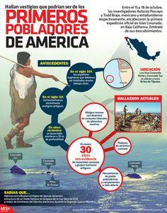 #SabíasQue los investigadores Antonio Porcayo y Todd Braje hallaron los vestigios que prodrían ser de los primeros pobladores de América. #Infographic