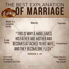 Matthew 19:4-6 KJV [4] And he answered and said unto them, Have ye not read, that he which made them at the beginning made them male and female, [5] And said, For this cause shall a man leave father and mother, and shall cleave to his wife: and they twain shall be one flesh? [6] Wherefore they are no more twain, but one flesh. What therefore God hath joined together, let not man put asunder.