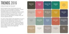 Image result for 2016 color trends