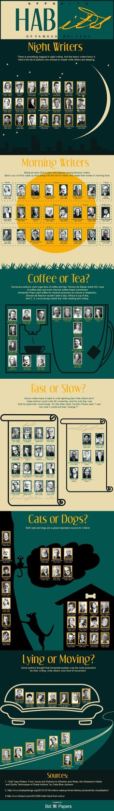 Daily habits of over 100 famous authors (infographic)